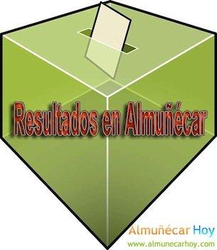 Resultados Elecciones municipales del 23 de mayo de 2011 en Almuñécar